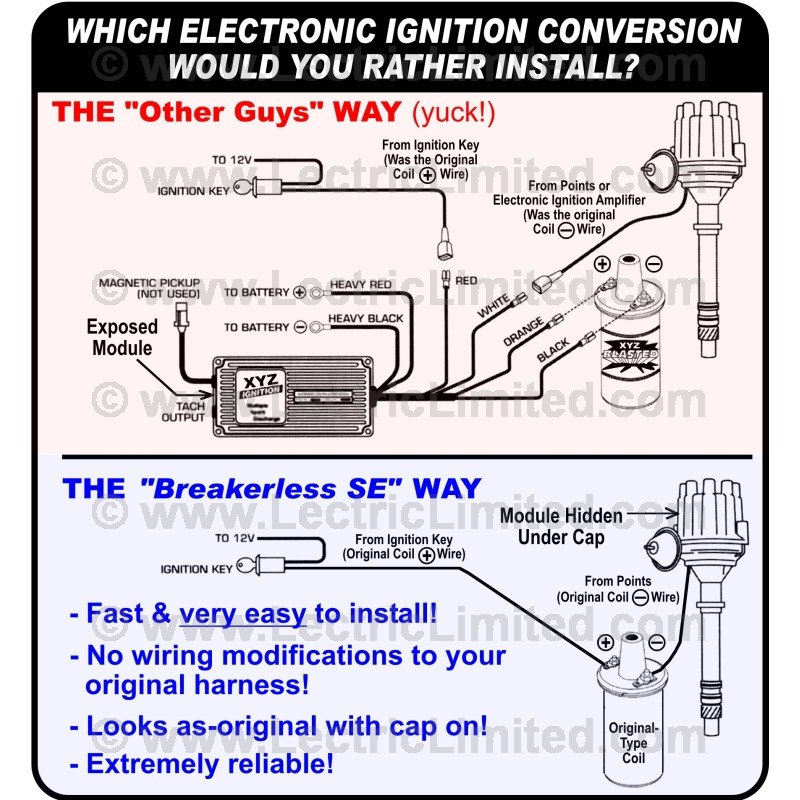 breakerless-se electronic ignition conversion | #38131 | lectric limited  lectric limited