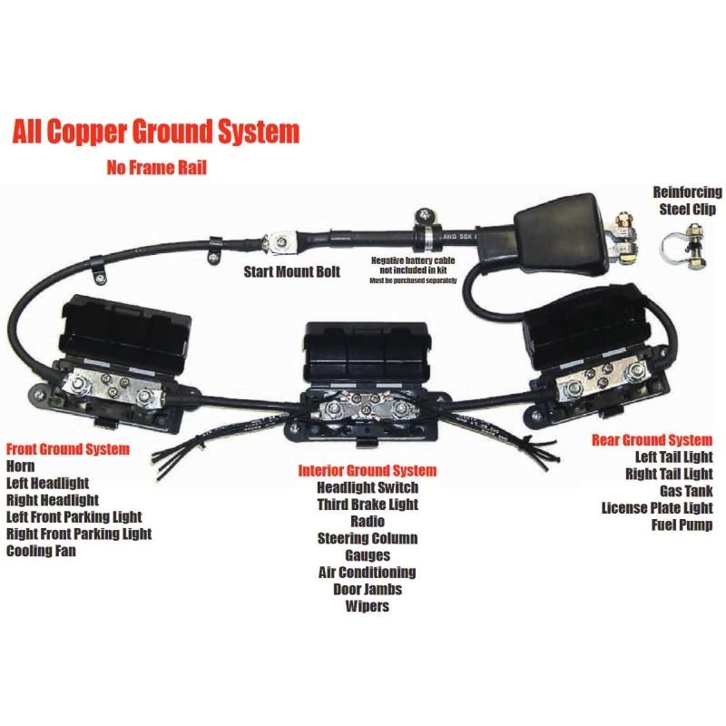 Classic Update Series Wiring Vehicle Grounding Kit