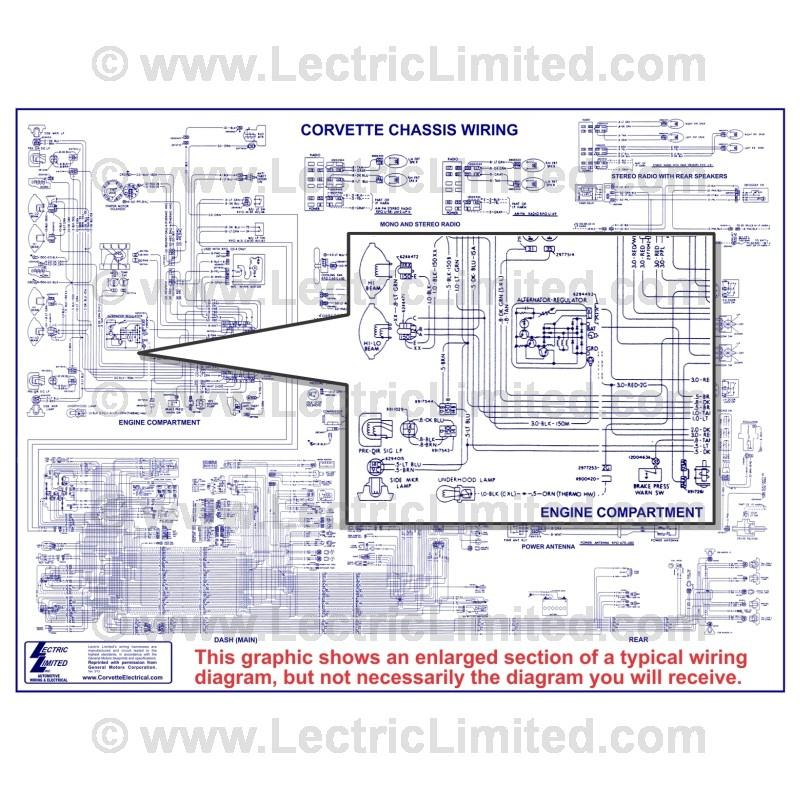 wiring diagram for 1966 corvette – comvt,
