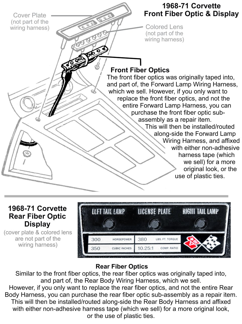 Fiber Optic Repair Components (1968-71 Corvette)