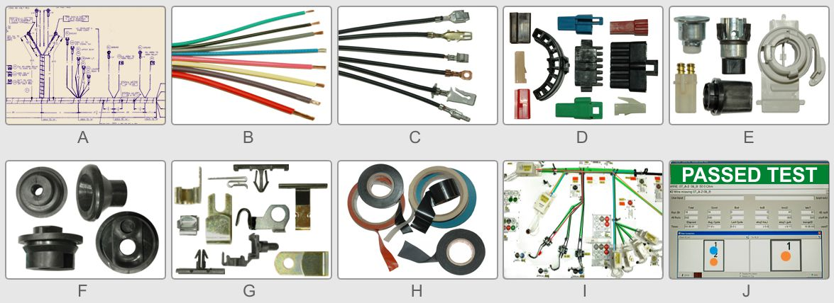 How are wiring harnesses made